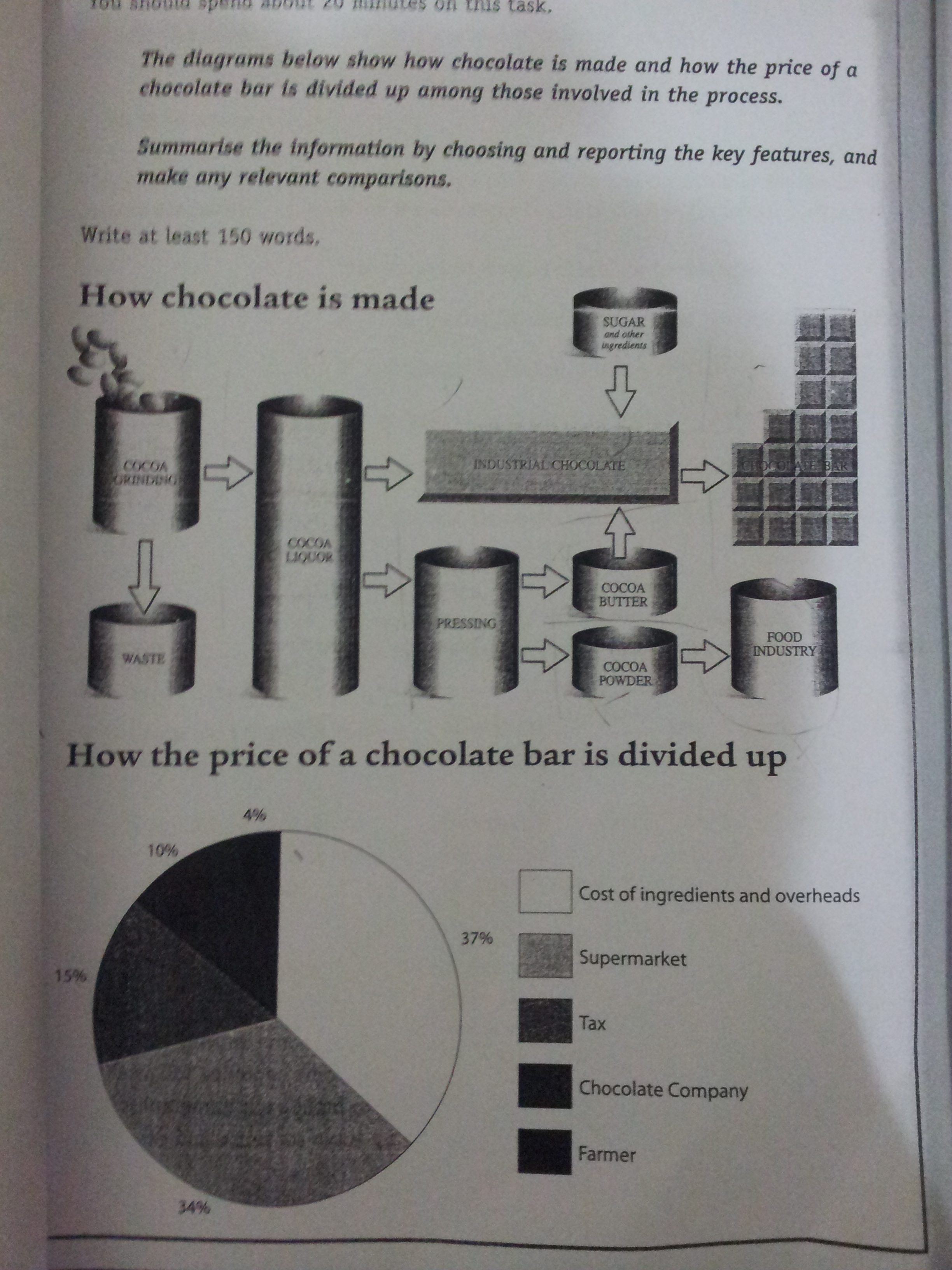 How chocolate is made and the price of a chocolate bar is divided ...