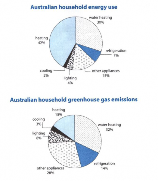 greenhouse gas emission essay Greenhouse gas emissions from geothermal power production may result in significant greenhouse gas (ghg) emissions ghg emissions from geothermal power.