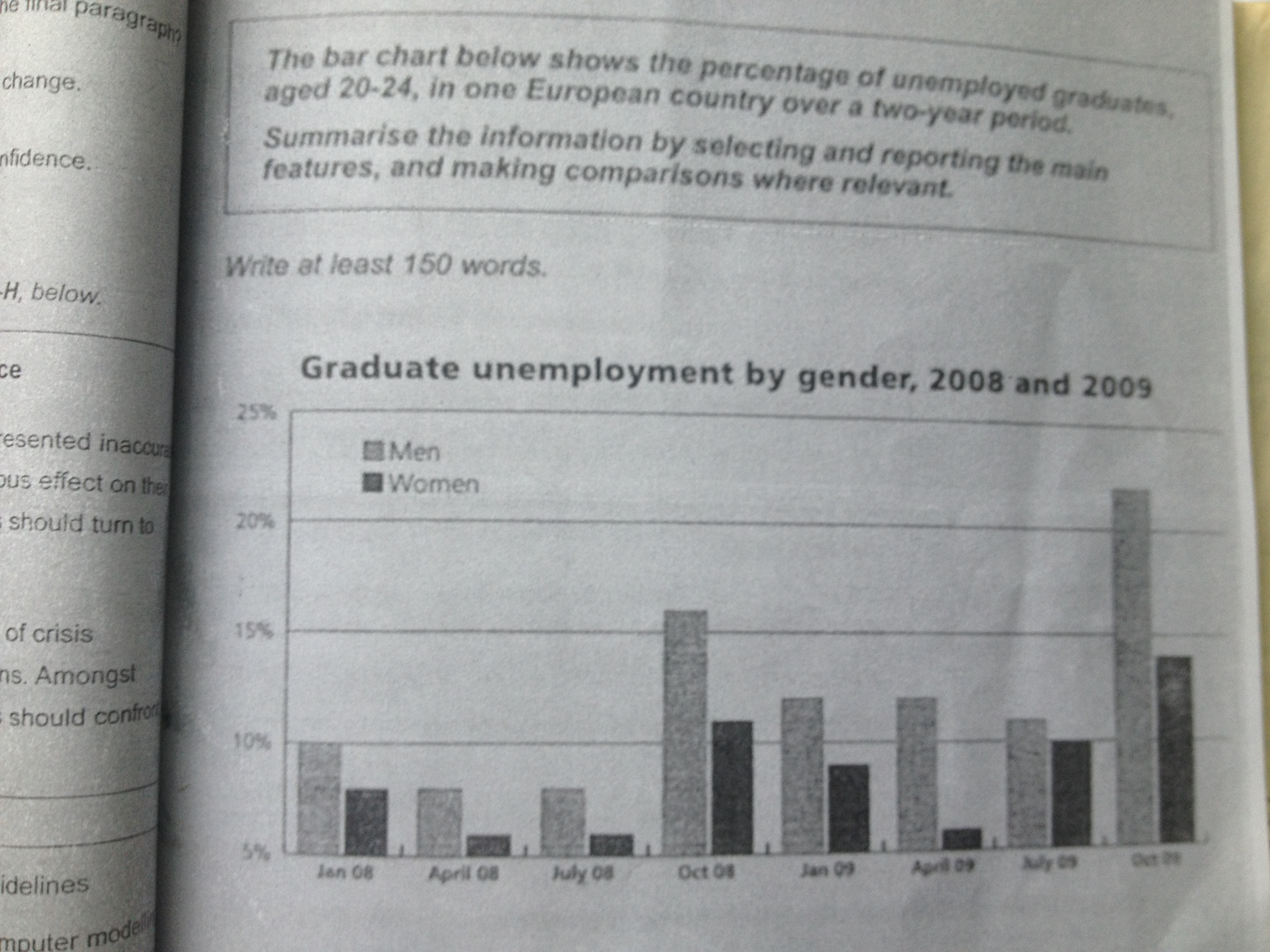 the bar chart below shows the percentage of unemployed graduates essay topics the bar chart below shows the percentage of unemployed graduates aged 20 24 in one european country over a two year period