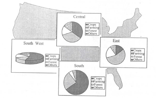 Essay Topics The Map And Charts Below Indicate Land Use For Different Purposes In Four Different U S Regions Write A Report For A University Lecturer