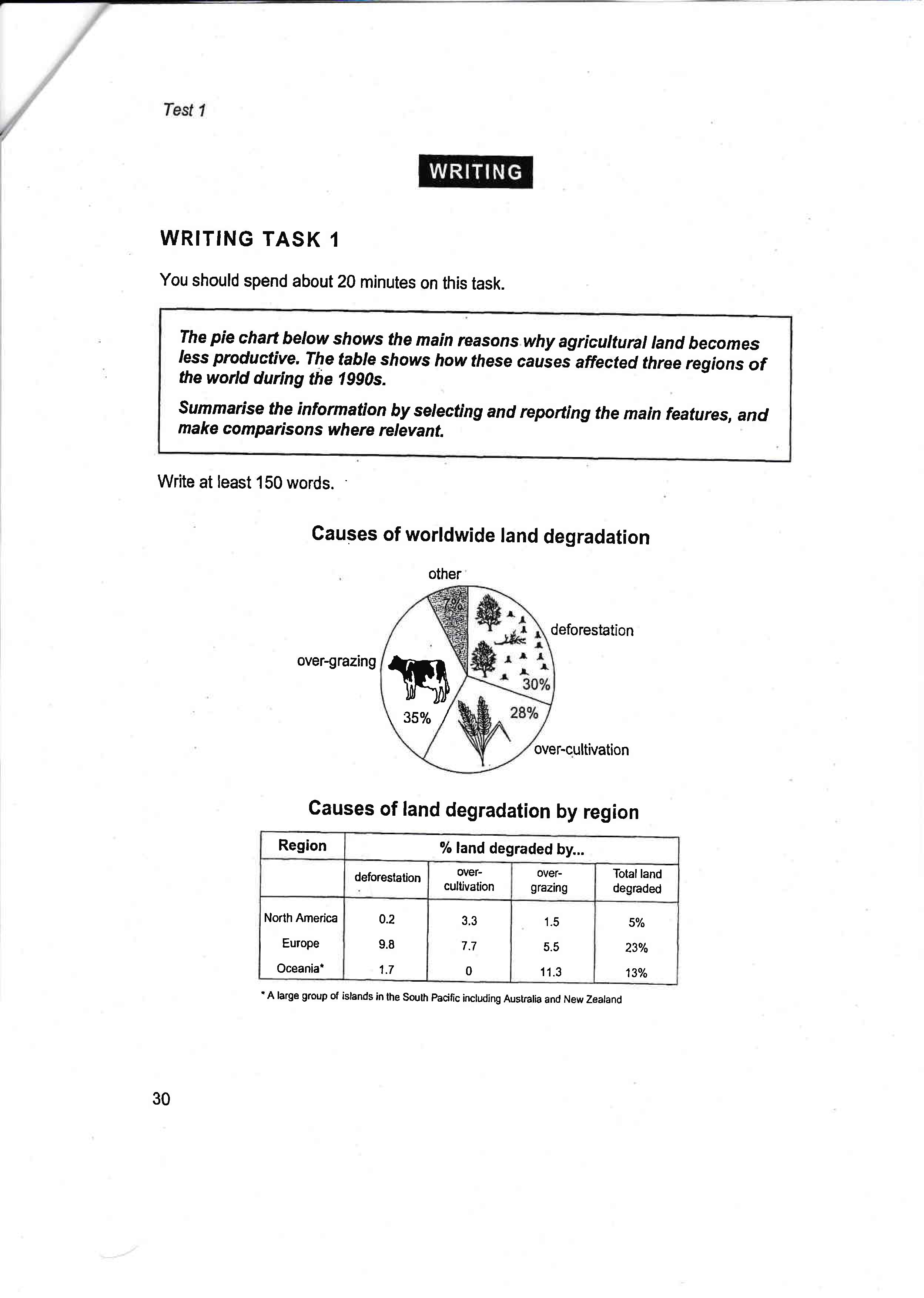 essay good health essay good health select expert academic writing diet for good health essays