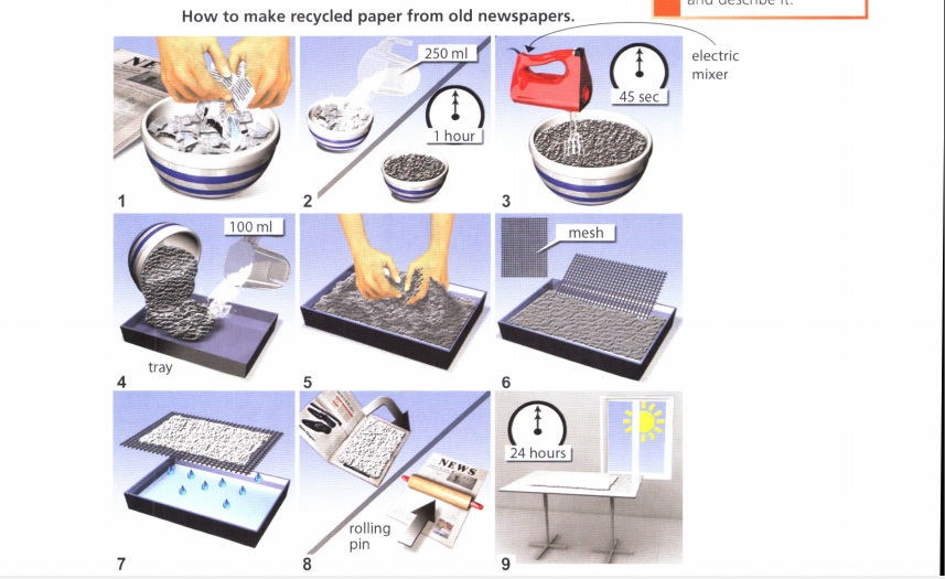 the diagram shows the process of making recycled paper from old    the diagram shows the process of making recycled paper from old newspaper  summarise the information by selecting and reporting the main features