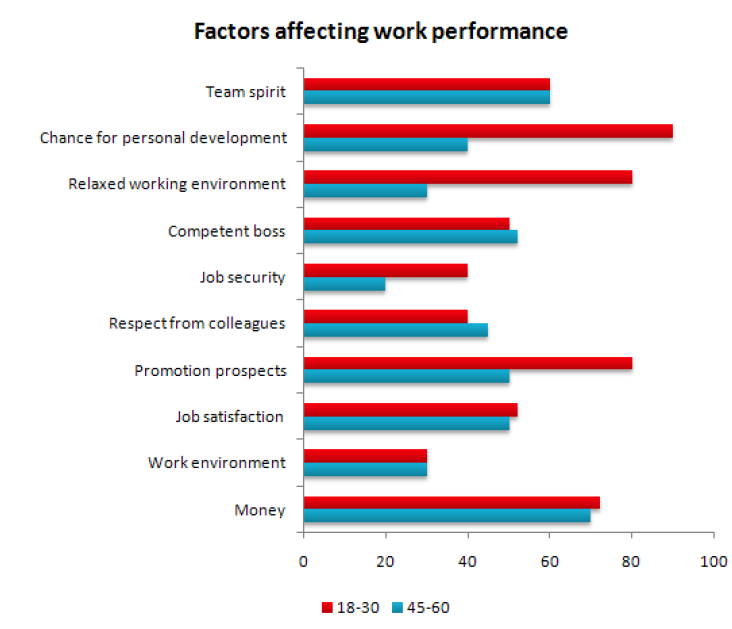 Factors affectingh customer's satisfaction in carinderias Essay Sample