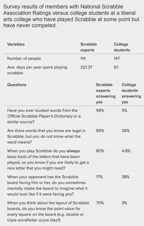 SAT Reading - Khan Diagnostic Quiz level 3 - reading 4   testbig com