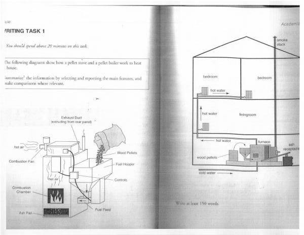 The following diagrams show how are pellet stove and a pellet boiler ...