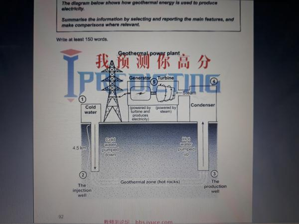 essay topics: the diagram shows how geothermal energy is used to produce  electricity