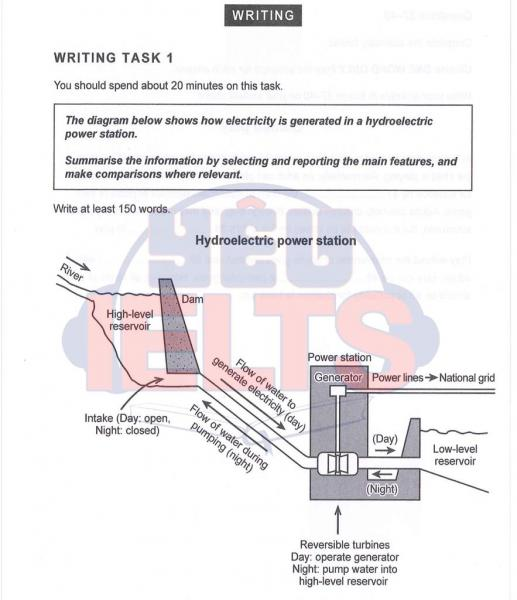 essay topics: the diagram shows how electricity is generated in a hydroelectric  power station