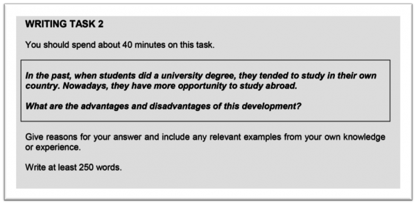 academic writing prompts