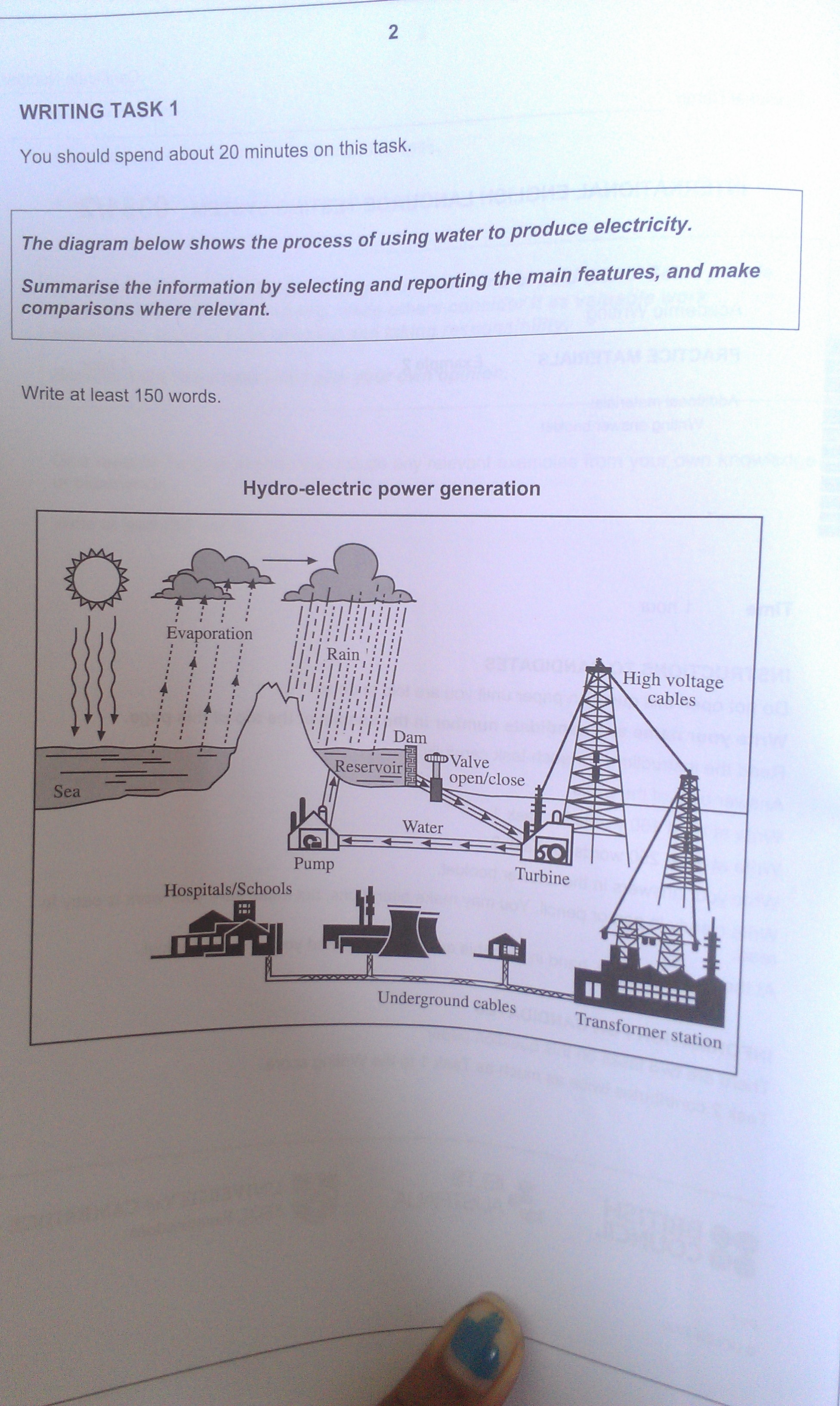 mains electricity essay Mains electricity is different from the electricity from a cell or battery mains electricity is alternating current at a high voltage.