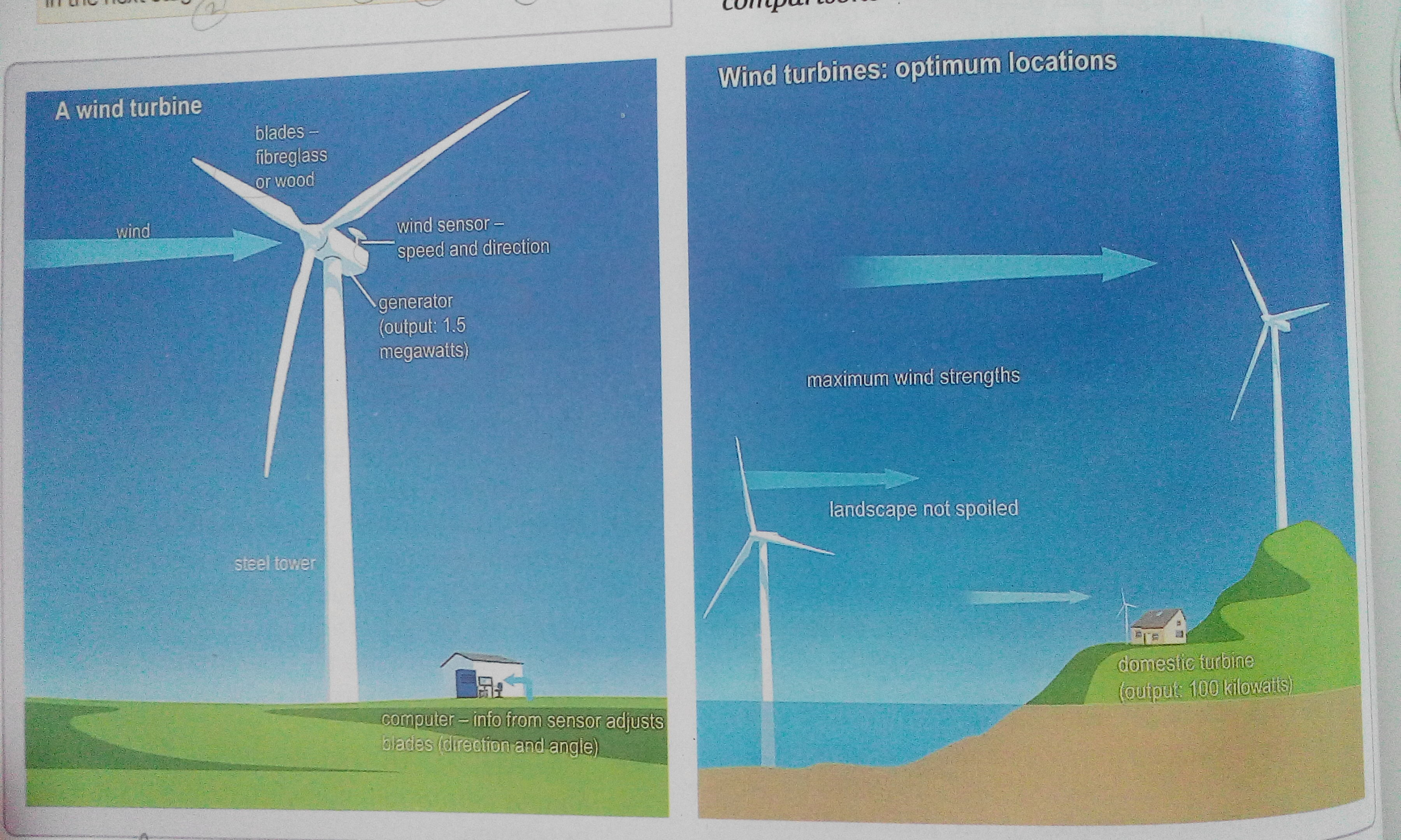There are over        GE wind turbines capable of generating over     Engineering Notes India The Gift of Wind