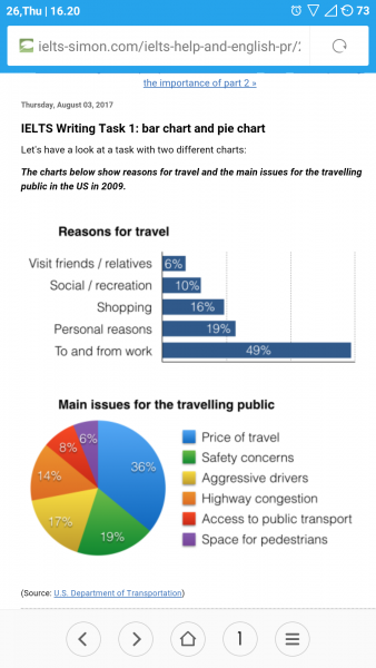 the charts below show reason for travel and the main issues for  essay topics the charts below show reason for travel and the main issues for travelling public in the us in 2009
