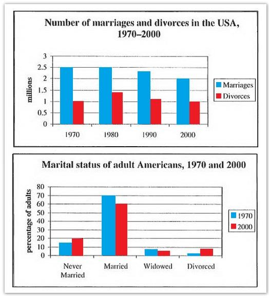 adults and divorce essay This article summarizes many of the common psychological and emotional effects divorce has on men,  they may have twice as many supportive adults/nurturers.