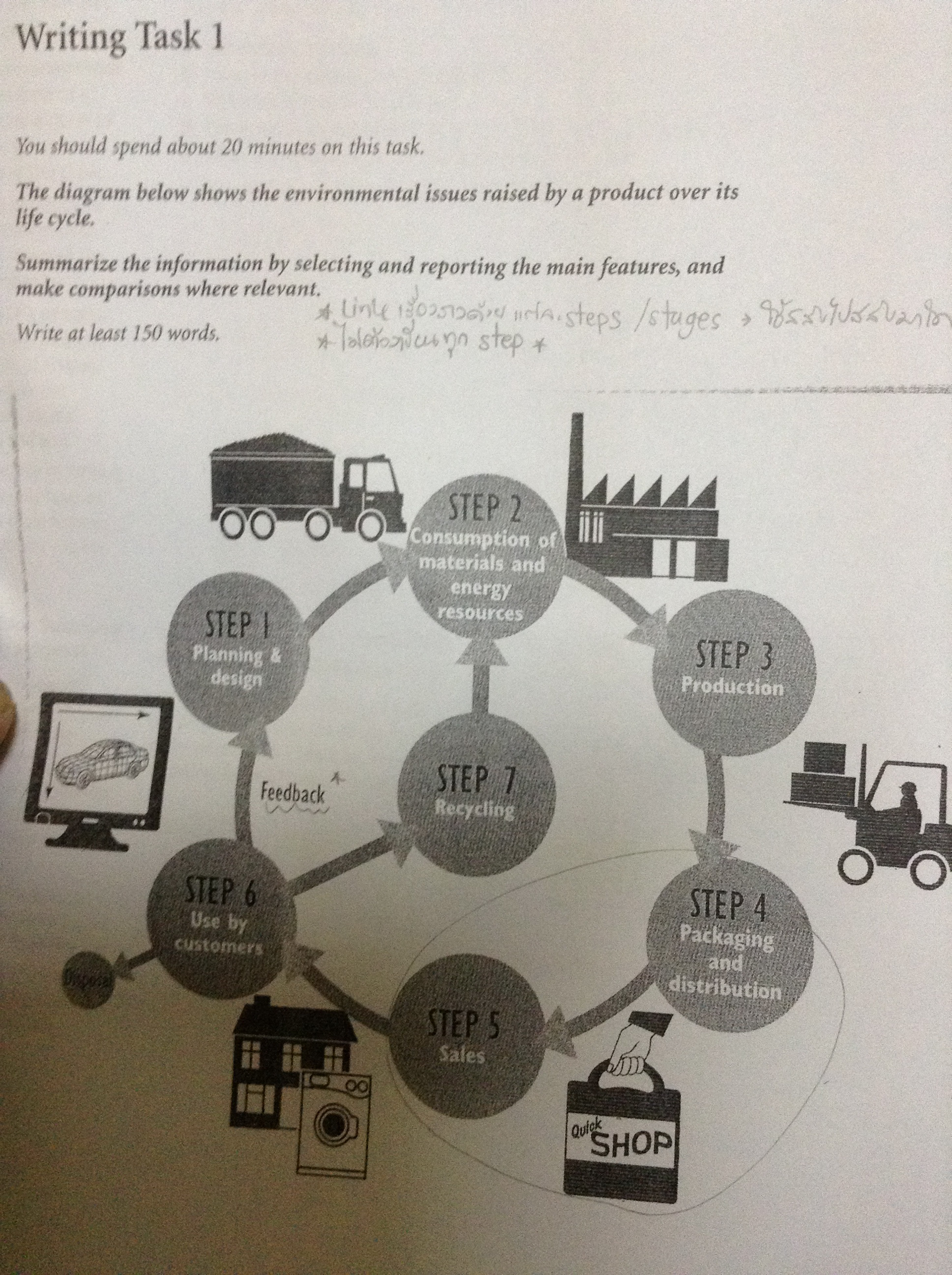 the diagram below shows the environmental issues raised by a  essay topics the diagram below shows the environmental issues raised by a product over its life cycle